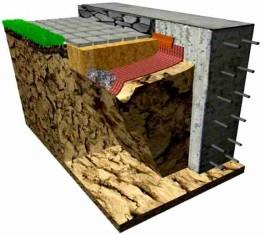 Отмостка - надежная защита фундамента дома