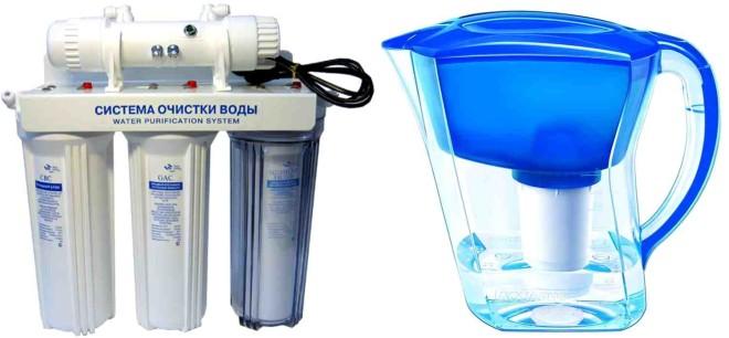 Пьем чистую воду фильтр квартира