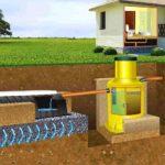 Особенности водоотведения в частном доме