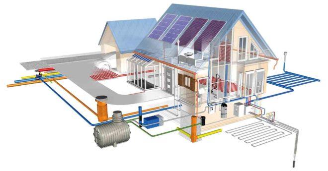 Как выглядит проектирование системы водоснабжения