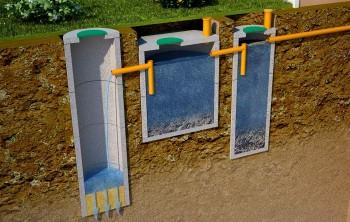 Как построить бетонный колодец