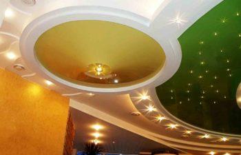 Виды потолочных светильников